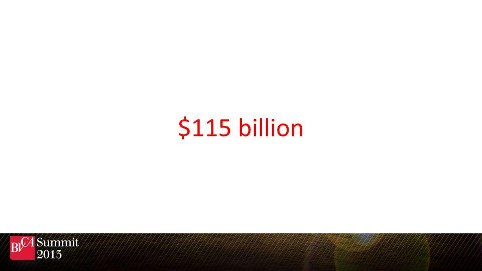 $115 billion