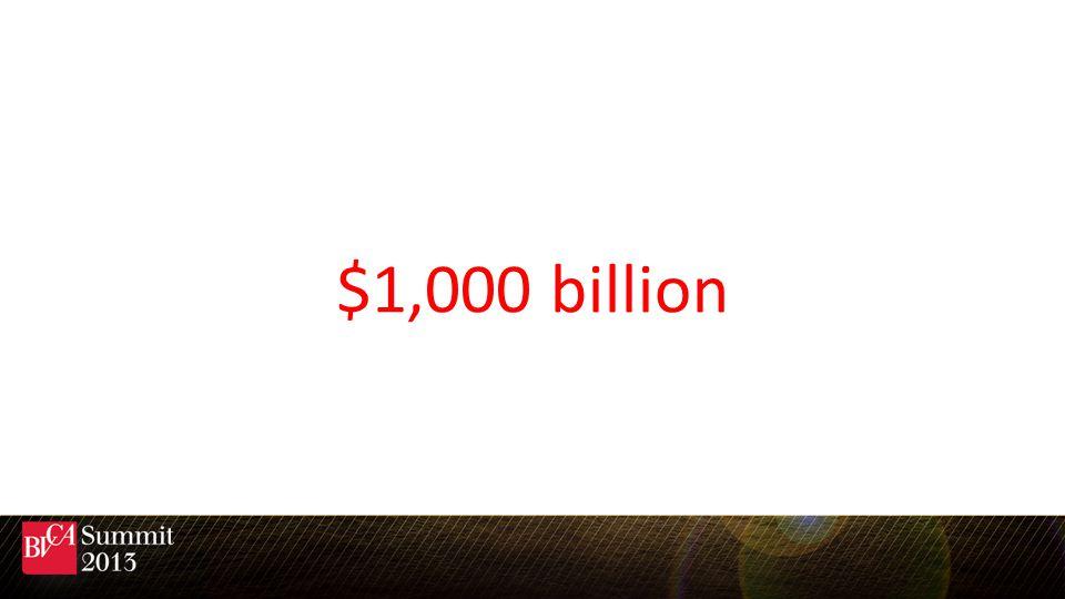 $1,000 billion
