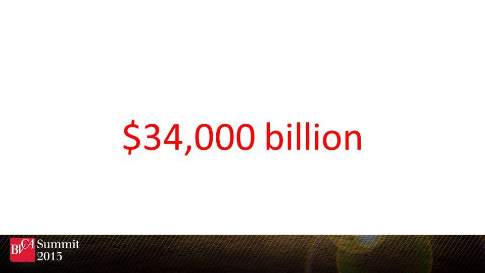 $34,000 billion