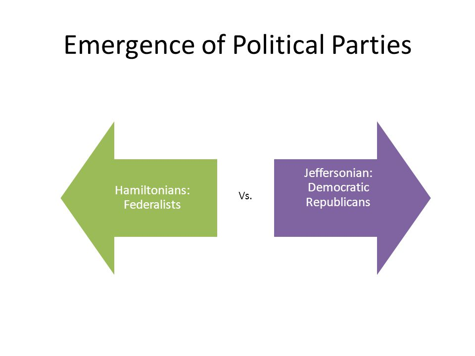 Emergence of Political Parties Hamiltonians: Federalists Jeffersonian: Democratic Republicans Vs.