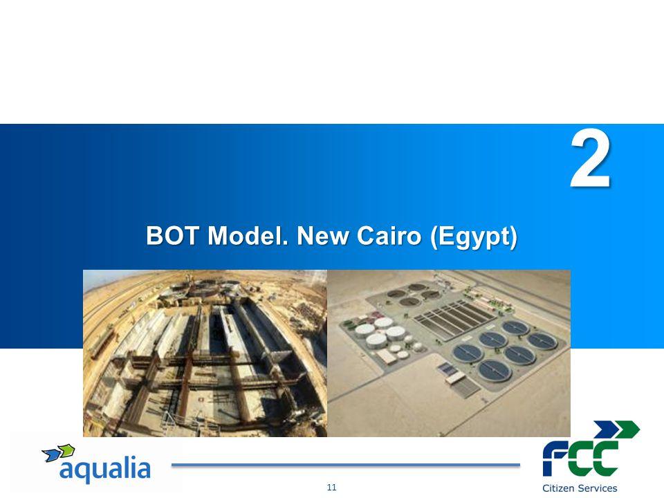 - Datos principals de la actividad técnica del CYII - Mercado nacional - Mercado internacional BOT Model. New Cairo (Egypt) 2 11