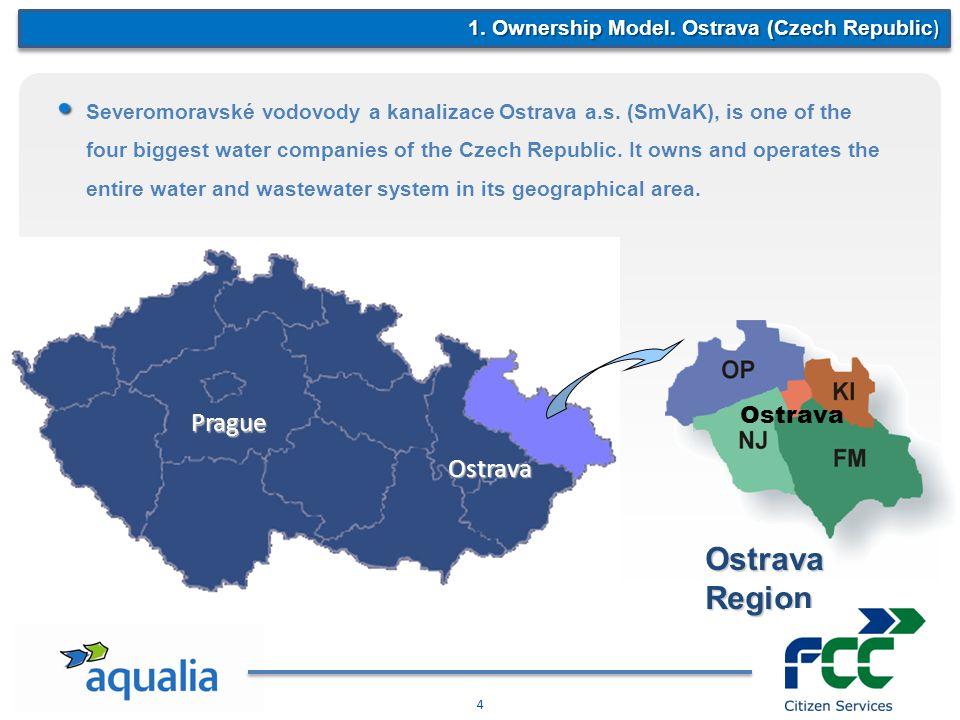 5 Main WTPs Reservoirs Transport Pipelines 1. Ownership Model. Ostrava (Czech Republic )