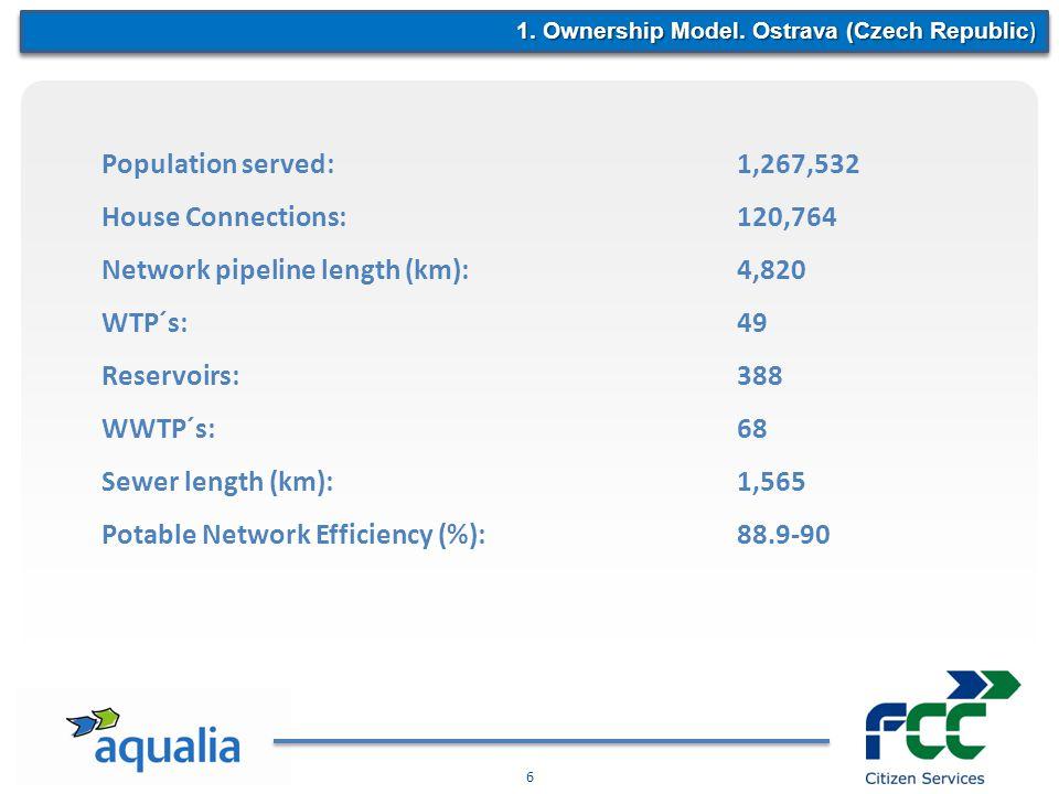 7 16.7 17.0 19.4 19.3 20.8 CAGR = 5.61% Investment on infrastructure (million )