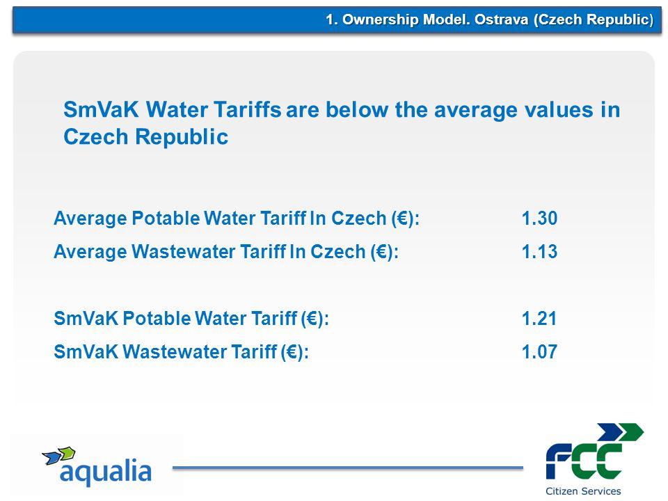 3. Performance Based O&M. Al Ain Wastewater System (Abu Dhabi, UAE) Example of KPI: Energy use