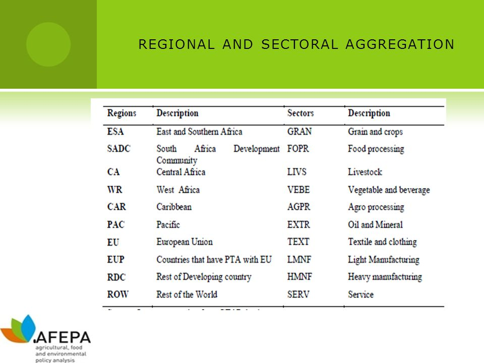 REGIONAL AND SECTORAL AGGREGATION