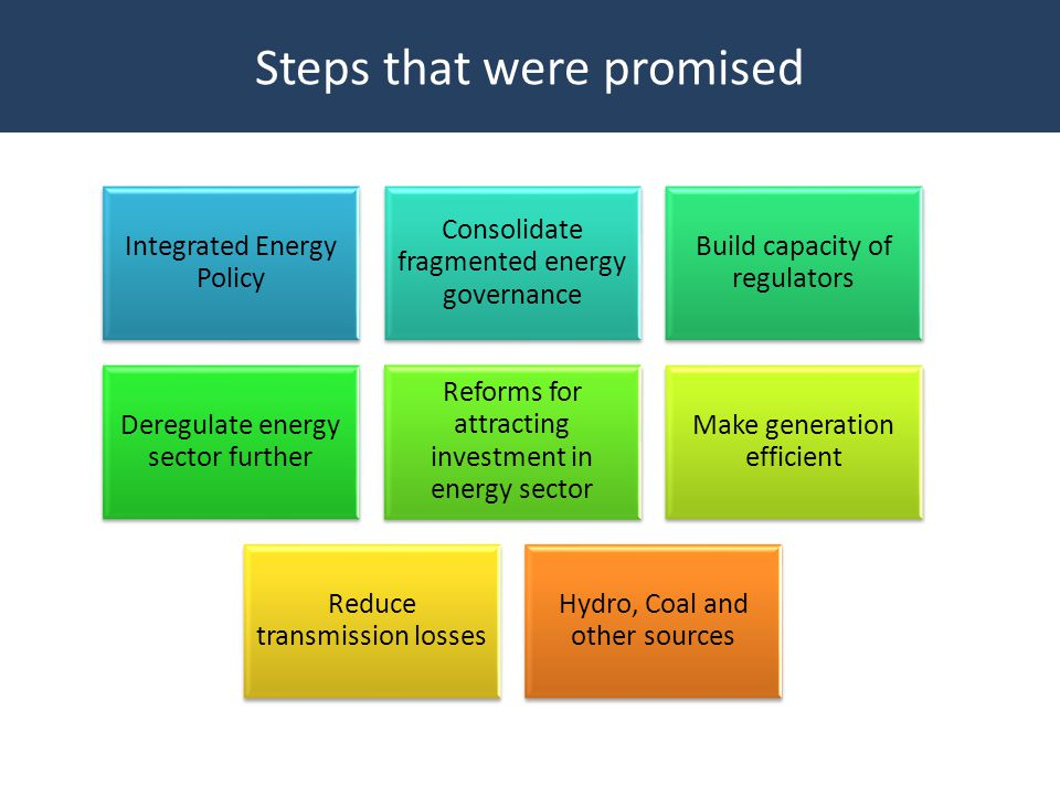 Integrated Energy Policy Consolidate fragmented energy governance Build capacity of regulators Deregulate energy sector further Reforms for attracting investment in energy sector Make generation efficient Reduce transmission losses Hydro, Coal and other sources Steps that were promised
