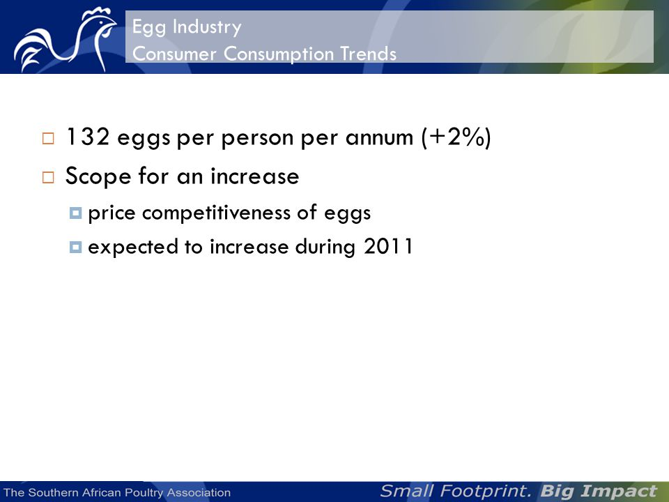 Egg Industry Consumer Consumption Trends 132 eggs per person per annum (+2%) Scope for an increase price competitiveness of eggs expected to increase during 2011
