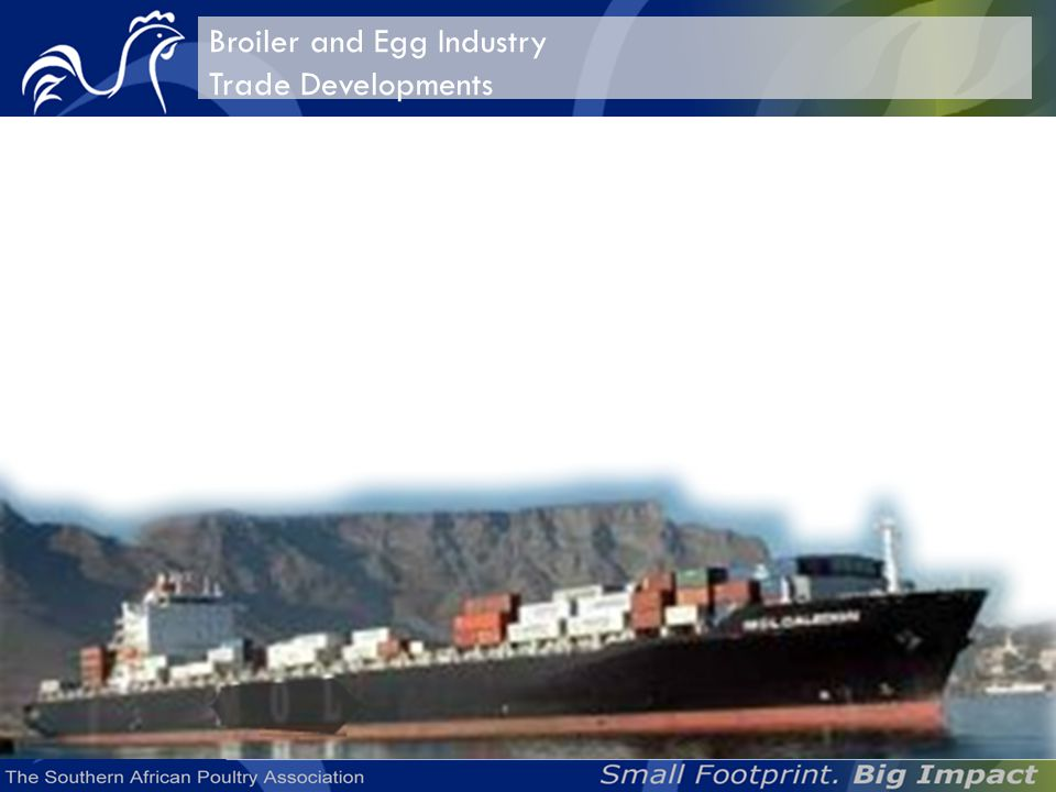 Broiler and Egg Industry Trade Developments