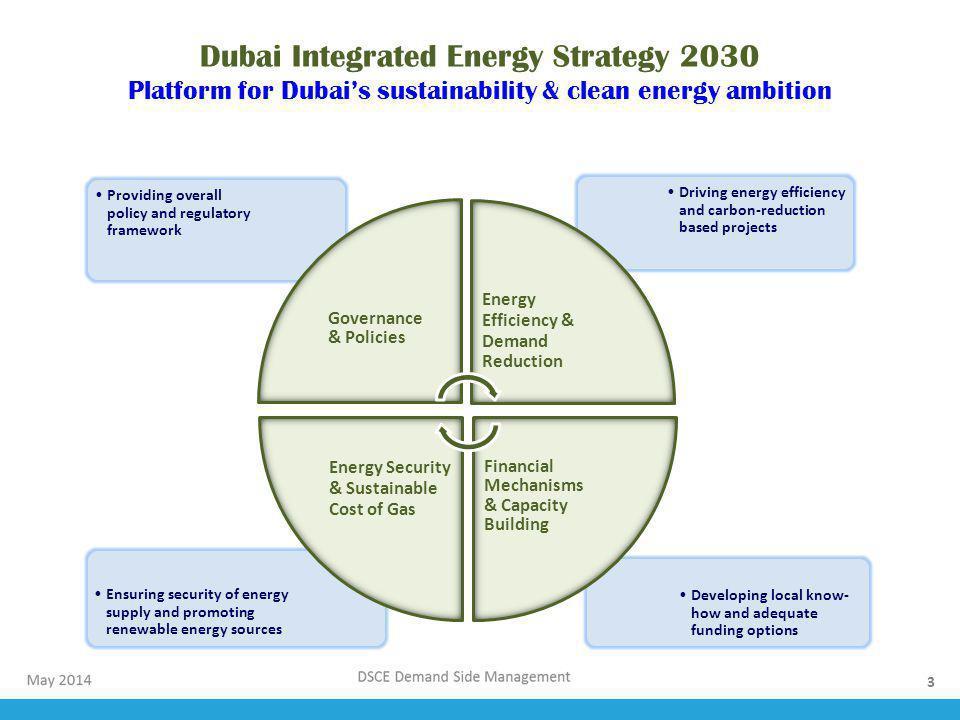 Policy Development & Governance Execution Regulatory Framework DSCE drives Dubais transformation into sustainable energy hub Regulatory Supervisory Bureau 4 May 2014 4
