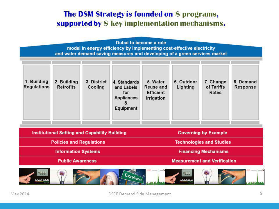 9 DSM programs cover technical and pricing demand management measures and aim to achieve ambitious targets by 2030.