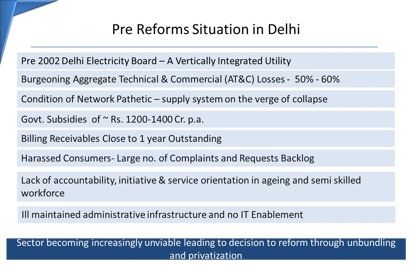 Pre Reforms Situation in Delhi Billing Receivables Close to 1 year Outstanding Lack of accountability, initiative & service orientation in ageing and semi skilled workforce Harassed Consumers- Large no.