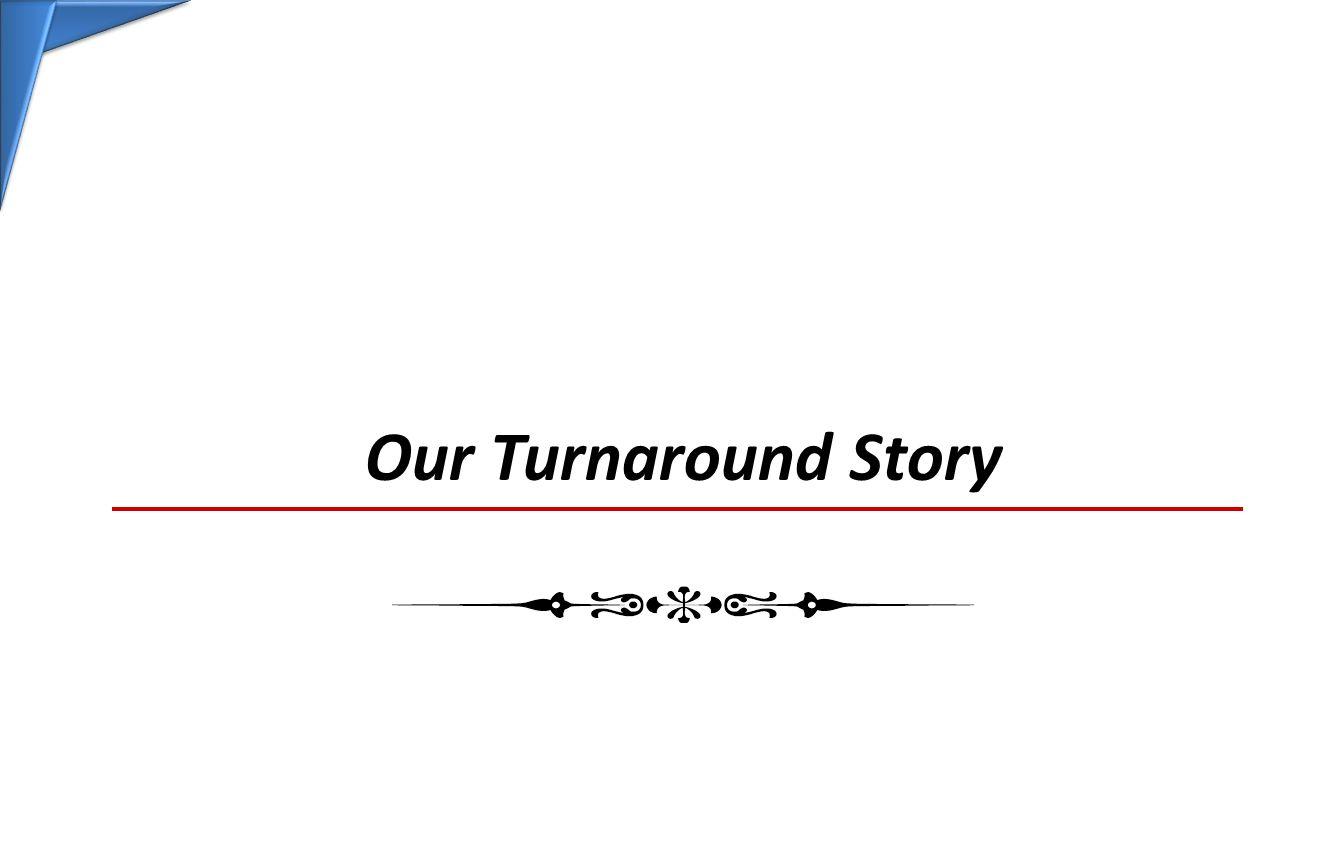 Our Turnaround Story