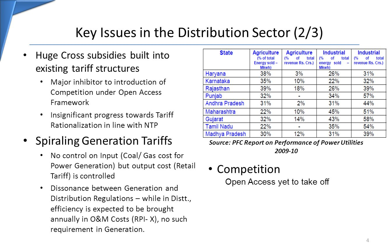 Key Issues in the Distribution Sector (2/3) Huge Cross subsidies built into existing tariff structures Major inhibitor to introduction of Competition under Open Access Framework Insignificant progress towards Tariff Rationalization in line with NTP Spiraling Generation Tariffs No control on Input (Coal/ Gas cost for Power Generation) but output cost (Retail Tariff) is controlled Dissonance between Generation and Distribution Regulations – while in Distt., efficiency is expected to be brought annually in O&M Costs (RPI- X), no such requirement in Generation.
