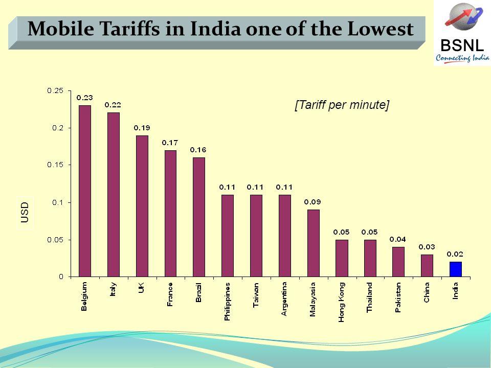 BSNL USD [Tariff per minute]