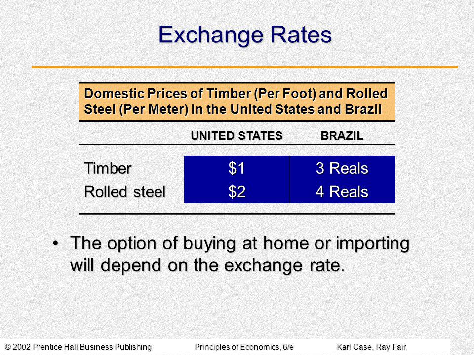© 2002 Prentice Hall Business PublishingPrinciples of Economics, 6/eKarl Case, Ray Fair Exchange Rates The option of buying at home or importing will depend on the exchange rate.The option of buying at home or importing will depend on the exchange rate.