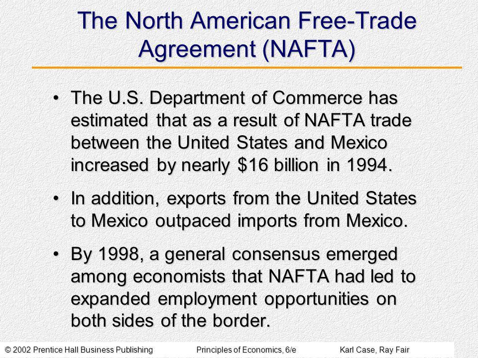 © 2002 Prentice Hall Business PublishingPrinciples of Economics, 6/eKarl Case, Ray Fair The North American Free-Trade Agreement (NAFTA) The U.S.