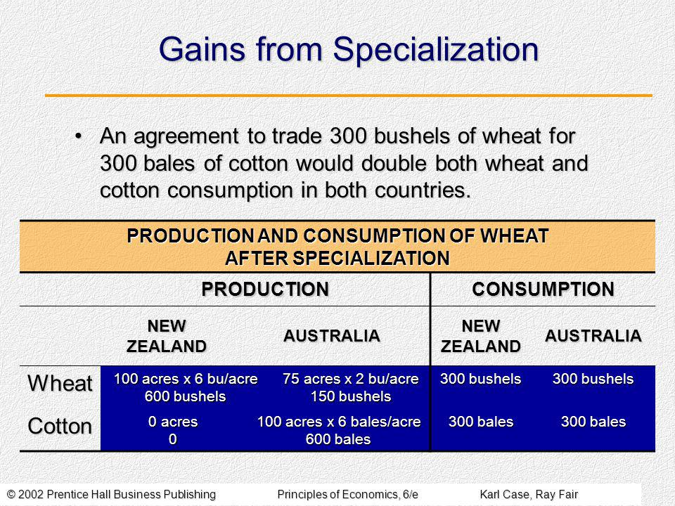 © 2002 Prentice Hall Business PublishingPrinciples of Economics, 6/eKarl Case, Ray Fair Gains from Specialization An agreement to trade 300 bushels of wheat for 300 bales of cotton would double both wheat and cotton consumption in both countries.An agreement to trade 300 bushels of wheat for 300 bales of cotton would double both wheat and cotton consumption in both countries.