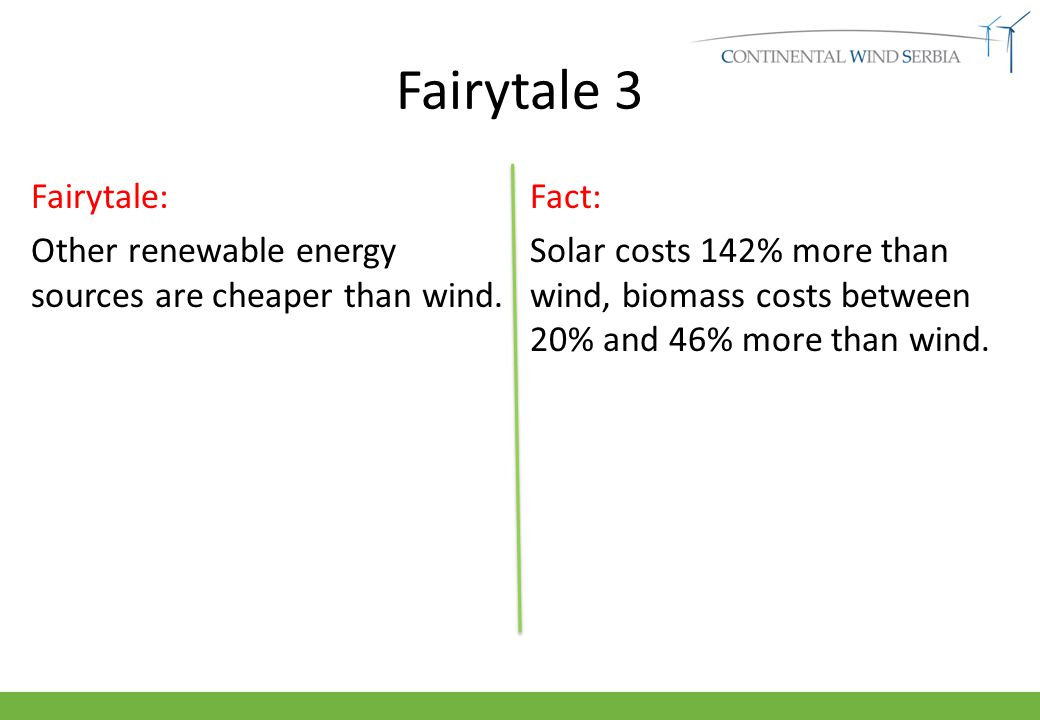 Fairytale 3 Fairytale: Other renewable energy sources are cheaper than wind.