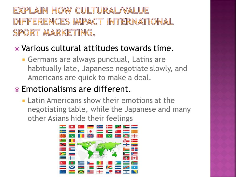 Various cultural attitudes towards time. Germans are always punctual, Latins are habitually late, Japanese negotiate slowly, and Americans are quick t
