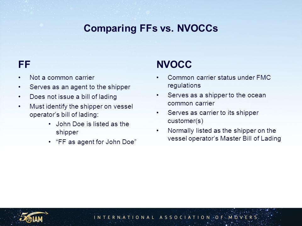 Comparing FFs vs.