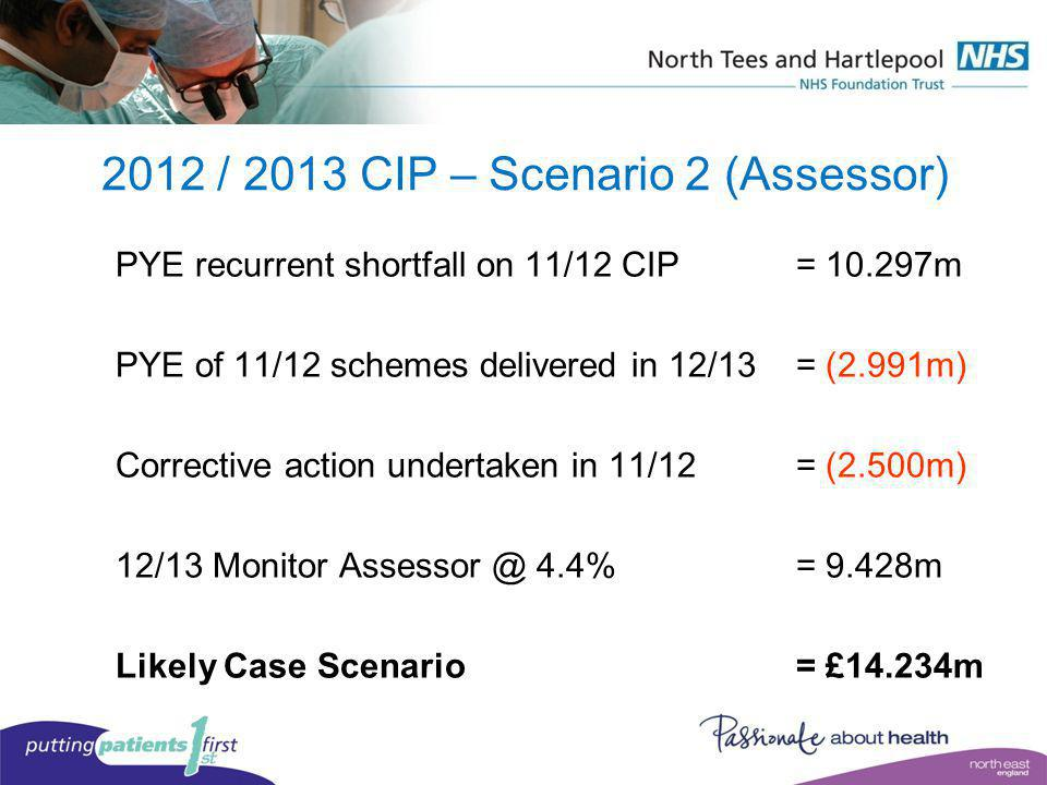 2012 / 2013 CIP – Scenario 2 (Assessor) PYE recurrent shortfall on 11/12 CIP= 10.297m PYE of 11/12 schemes delivered in 12/13= (2.991m) Corrective act