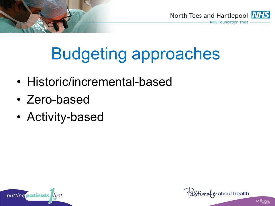 Budgeting approaches Historic/incremental-based Zero-based Activity-based