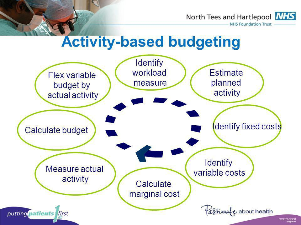 Activity-based budgeting Identify workload measure Estimate planned activity Identify fixed costs Identify variable costs Calculate marginal cost Flex