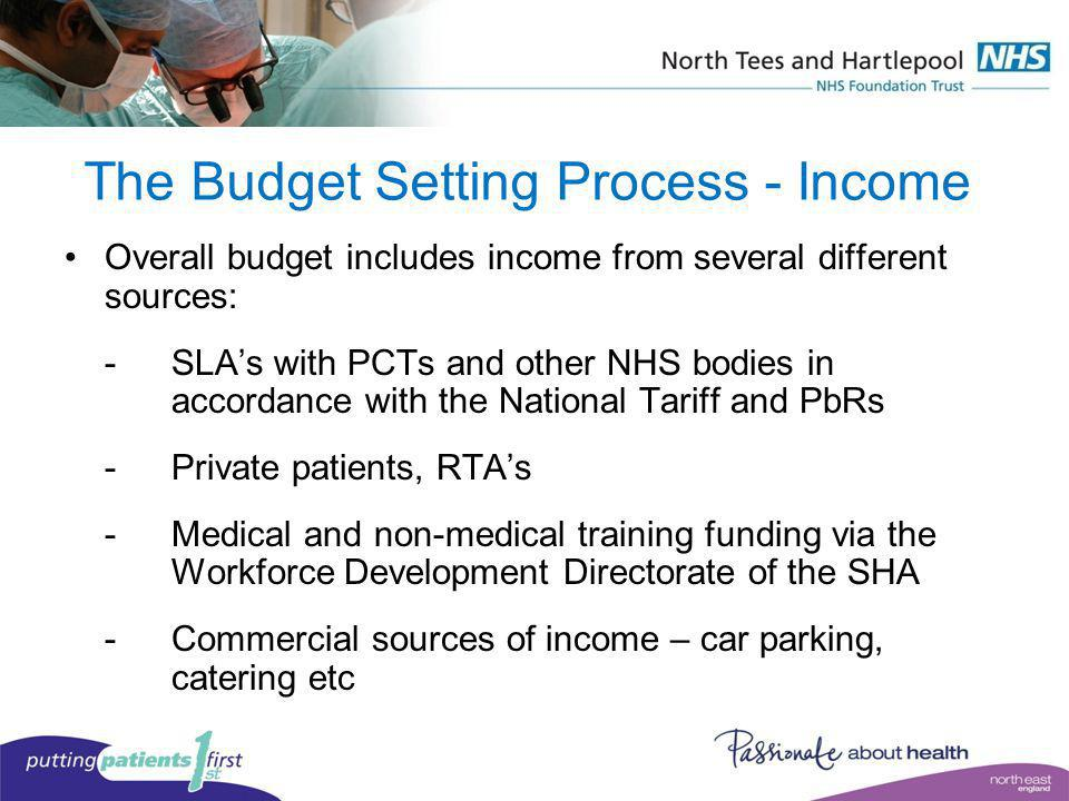 The Budget Setting Process - Income Overall budget includes income from several different sources: -SLAs with PCTs and other NHS bodies in accordance
