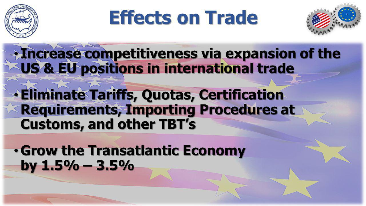 Effects on Trade Increase competitiveness via expansion of the US & EU positions in international trade Increase competitiveness via expansion of the US & EU positions in international trade Eliminate Tariffs, Quotas, Certification Requirements, Importing Procedures at Customs, and other TBTs Eliminate Tariffs, Quotas, Certification Requirements, Importing Procedures at Customs, and other TBTs Grow the Transatlantic Economy by 1.5% – 3.5% Grow the Transatlantic Economy by 1.5% – 3.5%