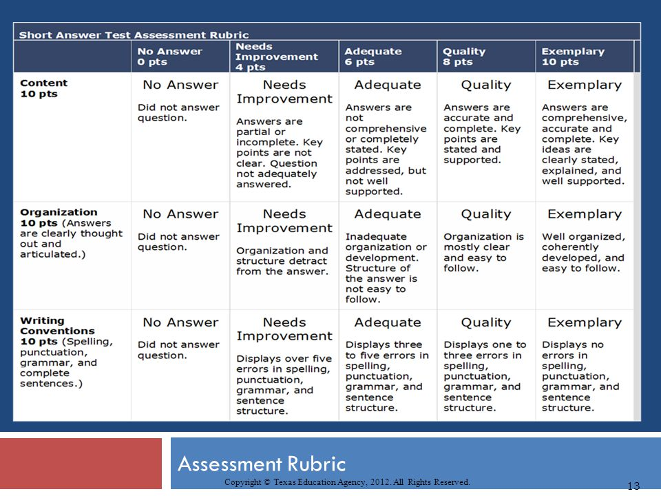 Assessment Rubric 13 Copyright © Texas Education Agency, 2012. All Rights Reserved.