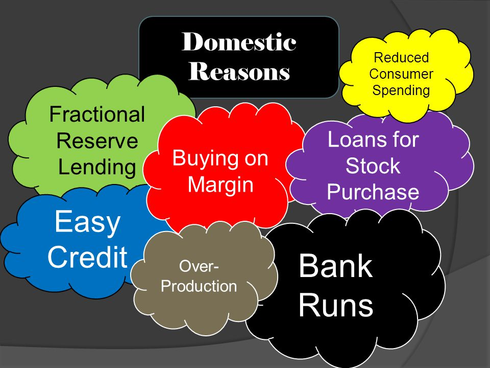 Domestic Reasons Fractional Reserve Lending Easy Credit Buying on Margin Loans for Stock Purchase Bank Runs Over- Production Reduced Consumer Spending
