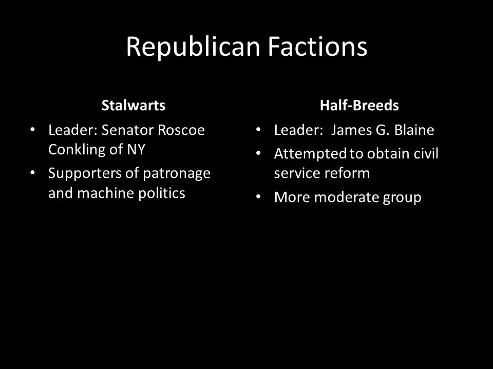Republican Factions Stalwarts Leader: Senator Roscoe Conkling of NY Supporters of patronage and machine politics Half-Breeds Leader: James G.