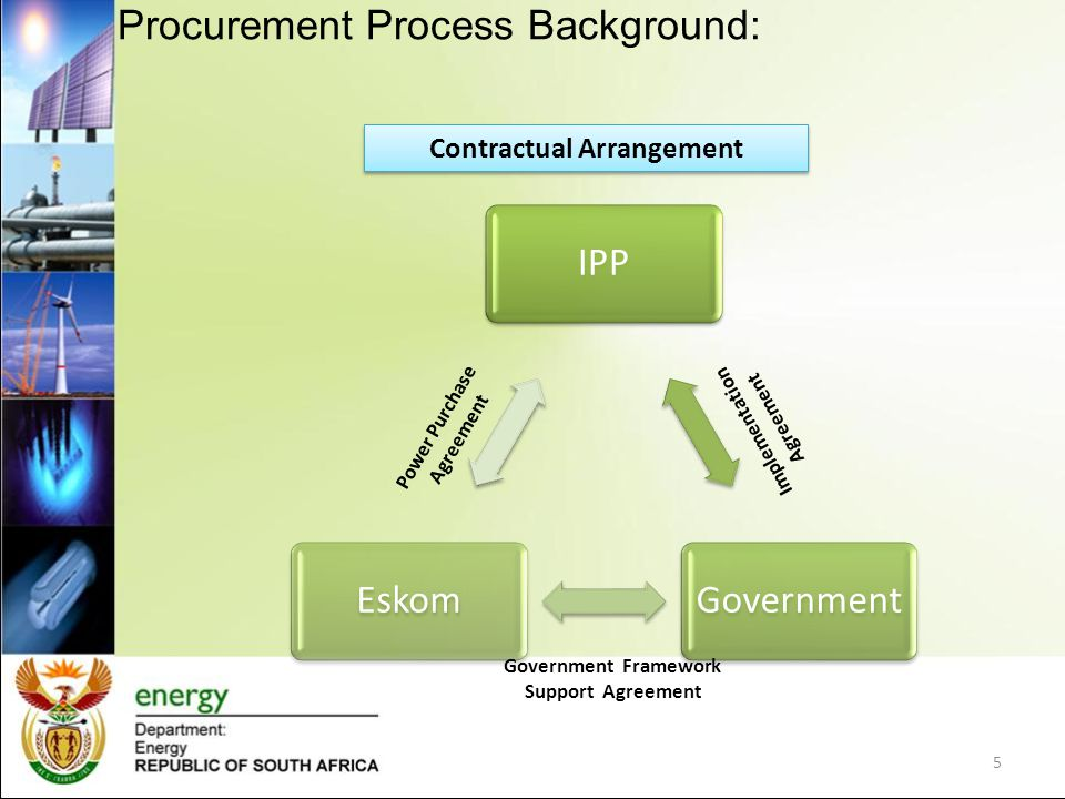 Procurement Process Background: IPPGovernmentEskom Government Framework Support Agreement Implementation Agreement Power Purchase Agreement Contractua