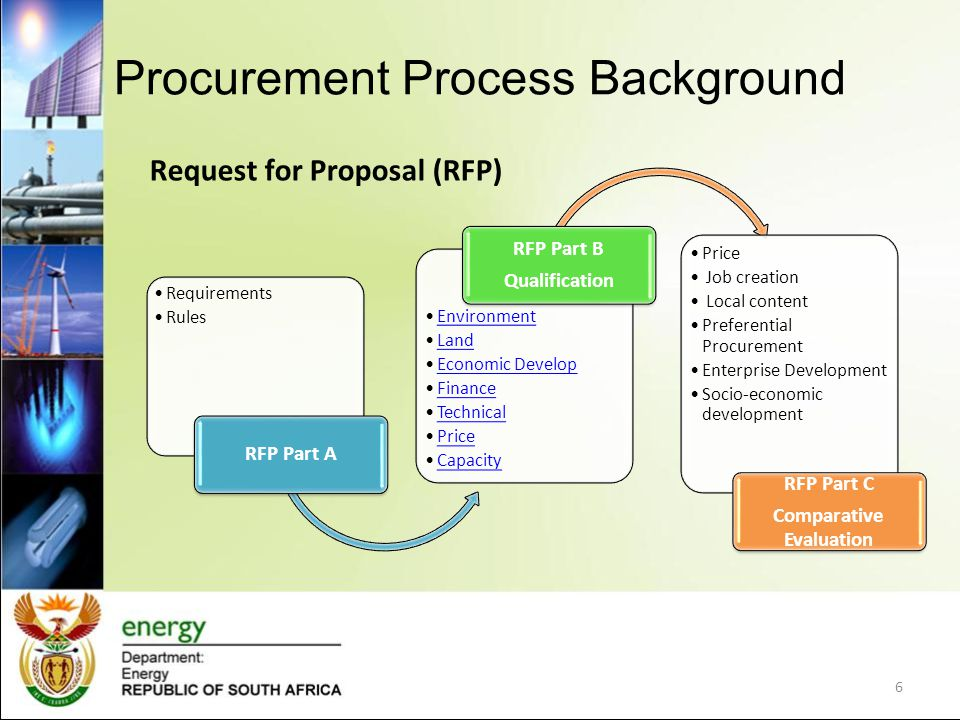 Request for Proposal (RFP) Requirements Rules RFP Part A Environment Land Economic Develop Finance Technical Price Capacity RFP Part B Qualification P