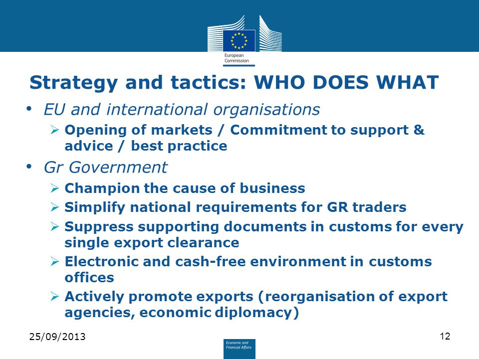 Strategy and tactics: WHO DOES WHAT EU and international organisations Opening of markets / Commitment to support & advice / best practice Gr Government Champion the cause of business Simplify national requirements for GR traders Suppress supporting documents in customs for every single export clearance Electronic and cash-free environment in customs offices Actively promote exports (reorganisation of export agencies, economic diplomacy) 25/09/201312