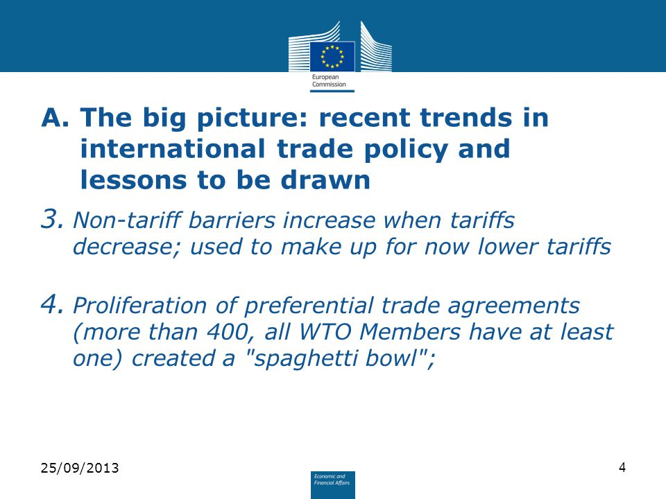 A. The big picture: recent trends in international trade policy and lessons to be drawn 3.