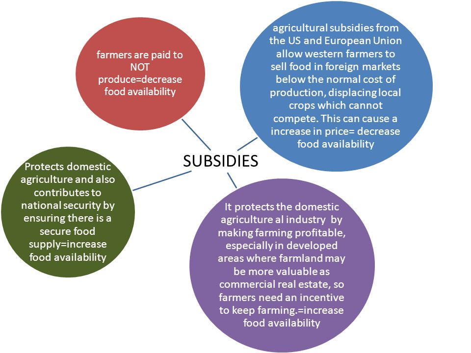 SUBSIDIES farmers are paid to NOT produce=decrease food availability agricultural subsidies from the US and European Union allow western farmers to sell food in foreign markets below the normal cost of production, displacing local crops which cannot compete.