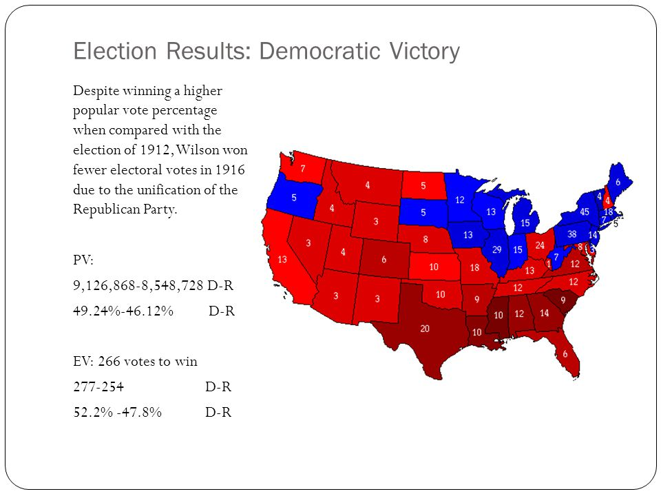 Election Results: Democratic Victory Despite winning a higher popular vote percentage when compared with the election of 1912, Wilson won fewer electoral votes in 1916 due to the unification of the Republican Party.