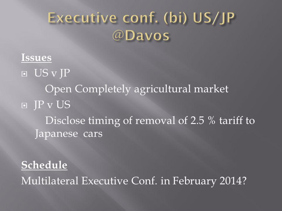 Issues US v JP Open Completely agricultural market JP v US Disclose timing of removal of 2.5 % tariff to Japanese cars Schedule Multilateral Executive Conf.