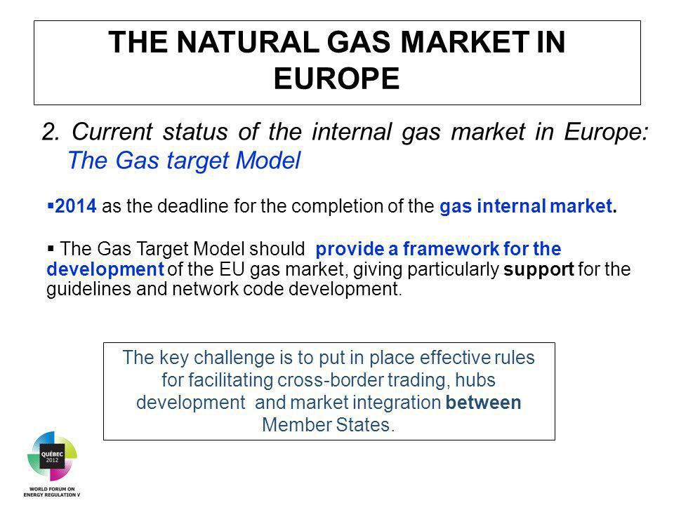 THE NATURAL GAS MARKET IN EUROPE 2.
