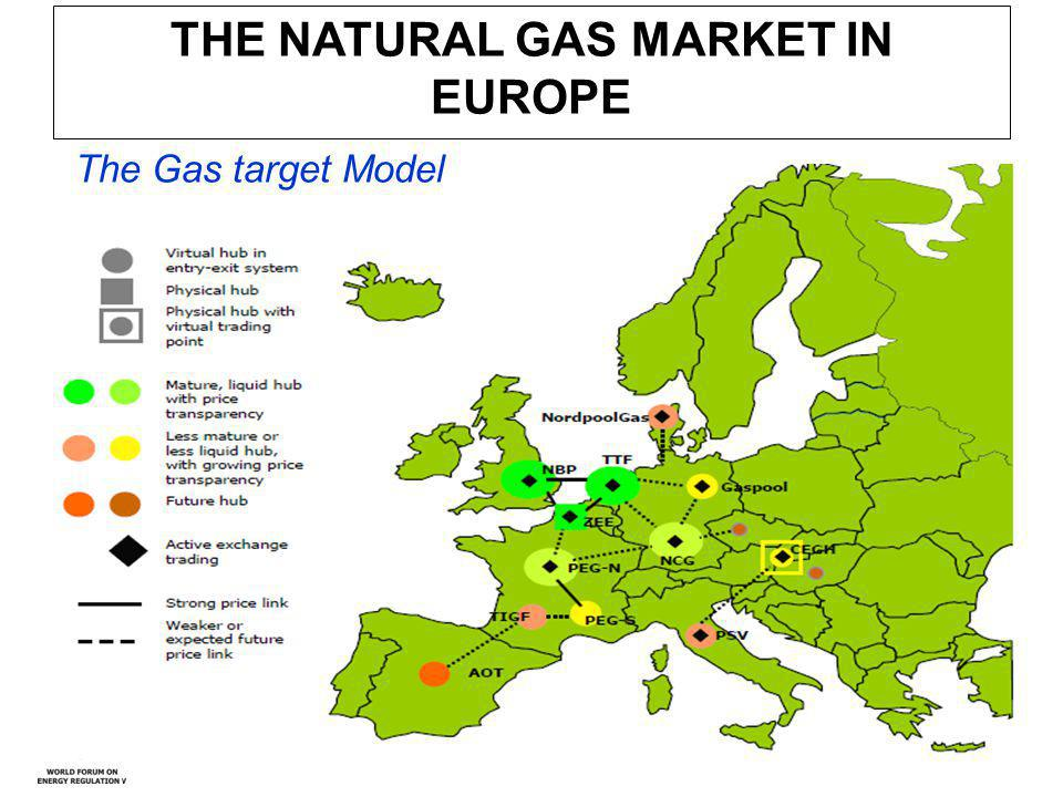 THE NATURAL GAS MARKET IN EUROPE The Gas target Model