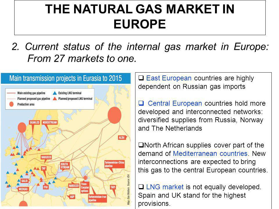 THE NATURAL GAS MARKET IN EUROPE East European countries are highly dependent on Russian gas imports Central European countries hold more developed and interconnected networks: diversified supplies from Russia, Norway and The Netherlands North African supplies cover part of the demand of Mediterranean countries.