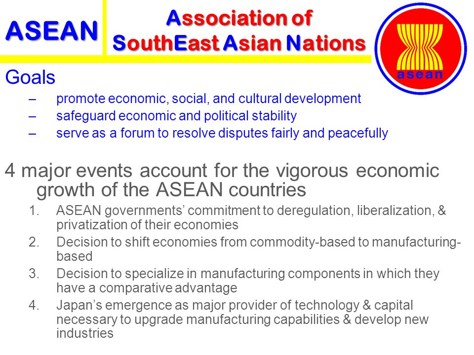 Association of SouthEast Asian Nations Goals –promote economic, social, and cultural development –safeguard economic and political stability –serve as