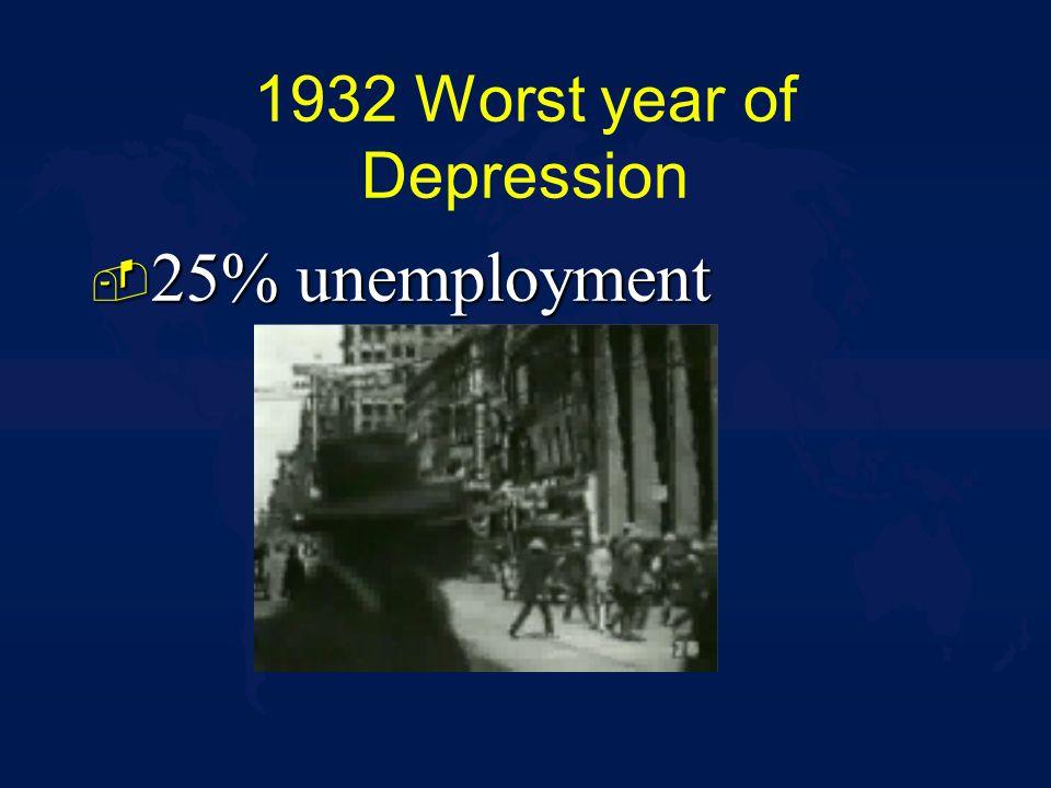 1932 Worst year of Depression - 25% unemployment