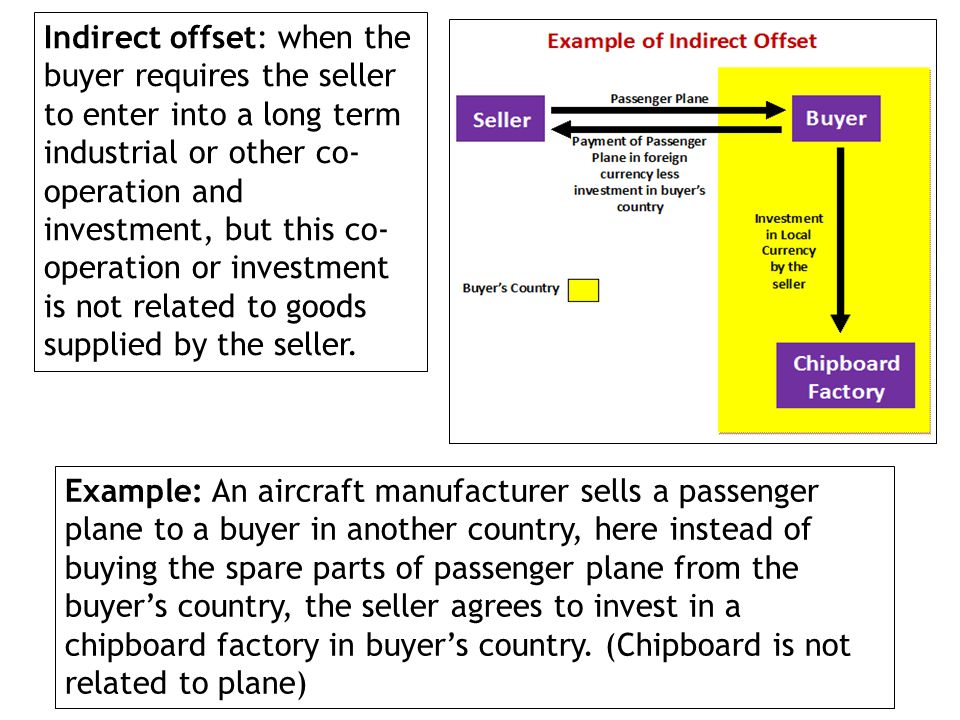 Indirect offset: when the buyer requires the seller to enter into a long term industrial or other co- operation and investment, but this co- operation
