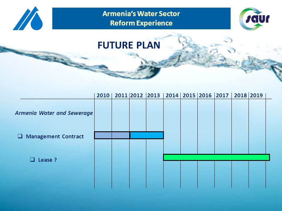 Armenias Water Sector Reform Experience Armenia Water and Sewerage 2010 2012 2011 2013 20152014201620172018 2019 Management Contract Lease ? FUTURE PL