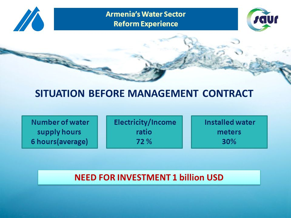 Number of water supply hours 6 hours(average) Electricity/Income ratio 72 % Installed water meters 30% NEED FOR INVESTMENT 1 billion USD SITUATION BEF