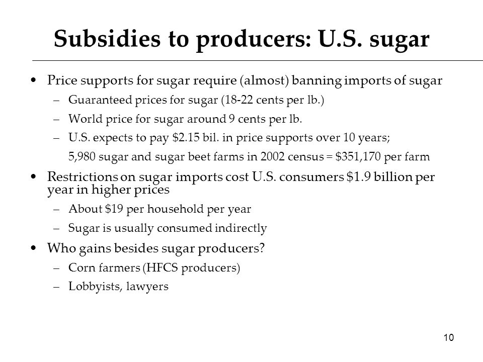 Subsidies to producers: U.S.