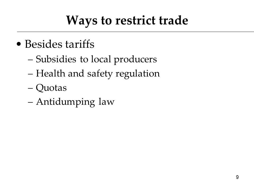 Subsidies to producers: U.S.