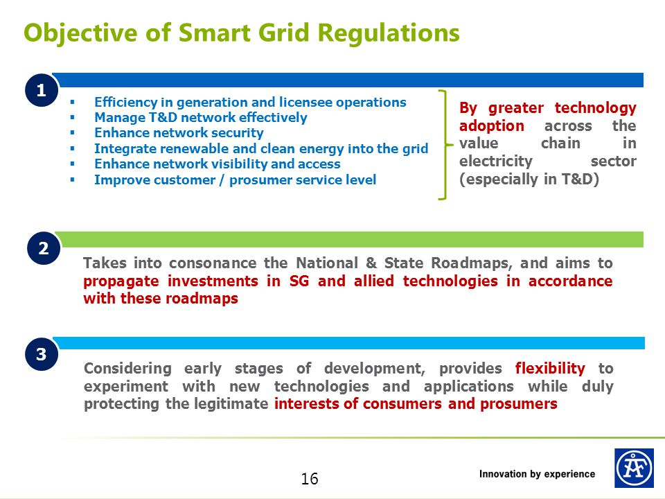 Objective of Smart Grid Regulations Considering early stages of development, provides flexibility to experiment with new technologies and applications